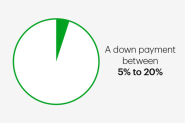 Down Payments – Let's Talk About It